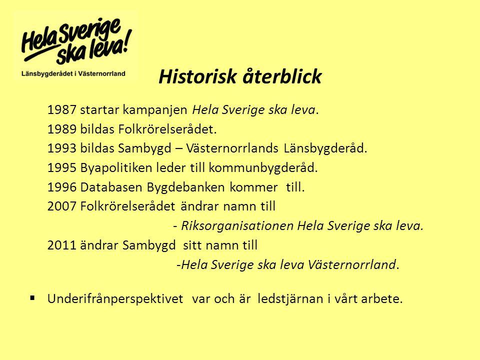 Historisk återblick 1987 startar kampanjen Hela Sverige ska leva.