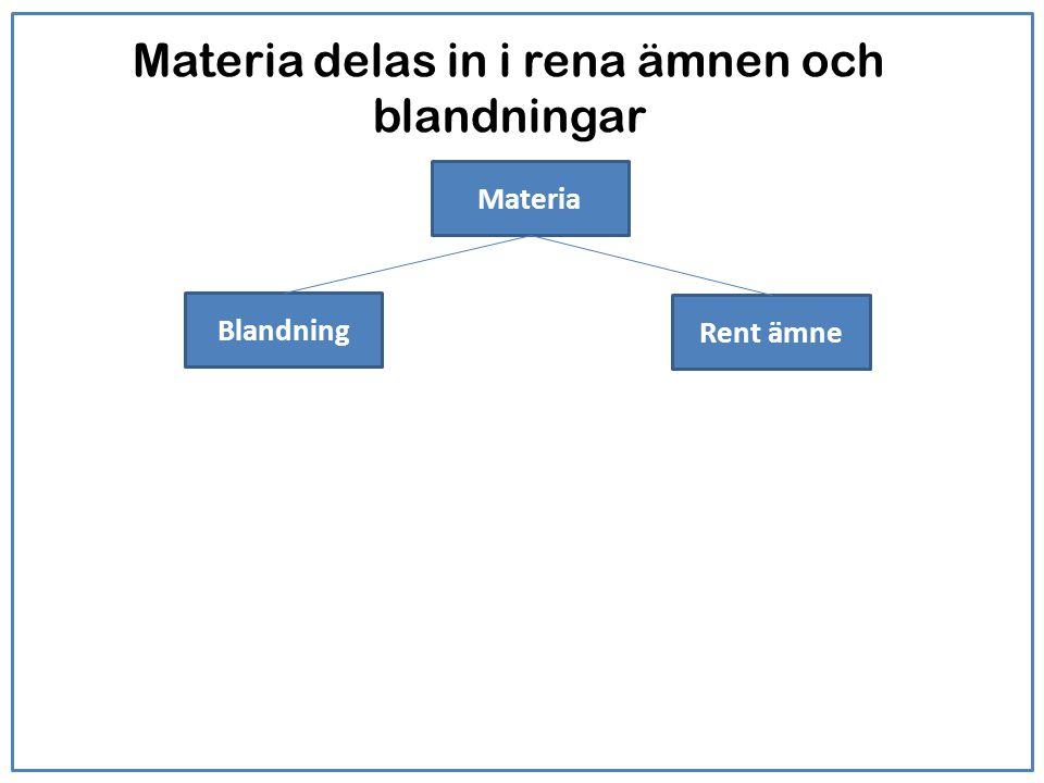 Skillnaden mellan rena ämnen och blandningar Rena ämnen är ämnen som består av endast en typ av atom eller en typ av molekyl.