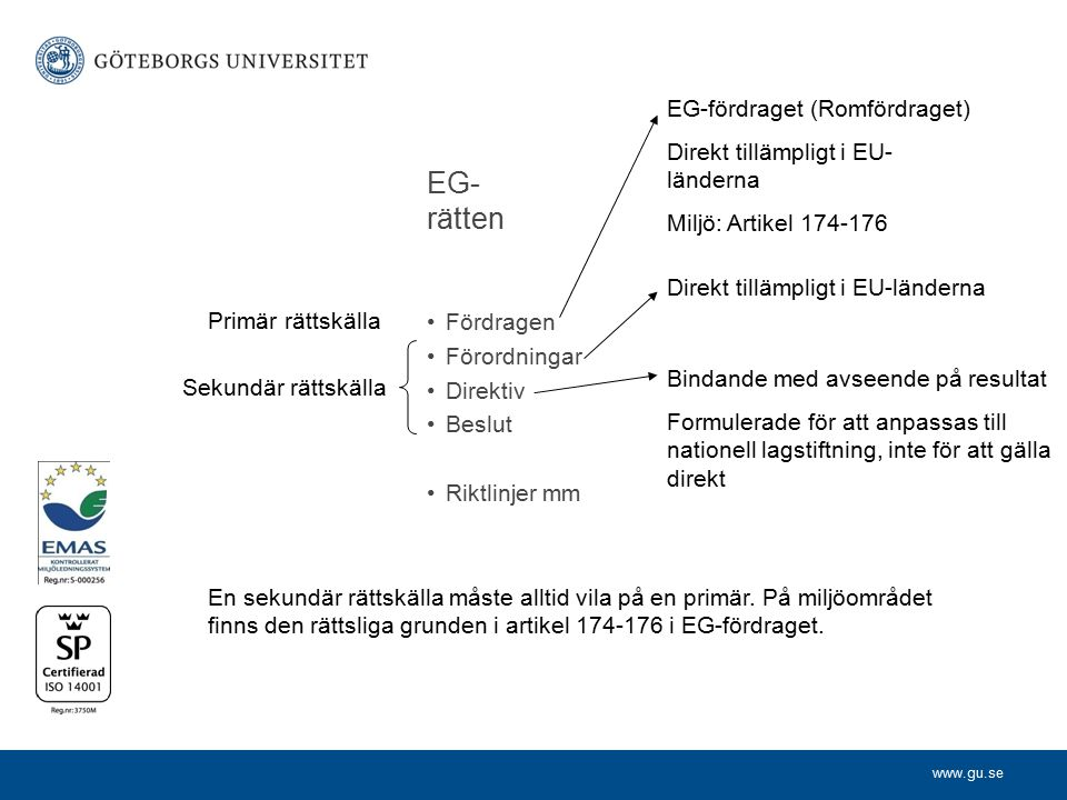 www.gu.se Fördragen Förordningar Direktiv Beslut Riktlinjer mm EG- rätten EG-fördraget (Romfördraget) Direkt tillämpligt i EU- länderna Miljö: Artikel 174-176 Direkt tillämpligt i EU-länderna Bindande med avseende på resultat Formulerade för att anpassas till nationell lagstiftning, inte för att gälla direkt Primär rättskälla Sekundär rättskälla En sekundär rättskälla måste alltid vila på en primär.