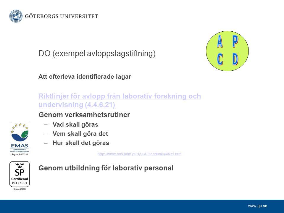 DO (exempel avloppslagstiftning) Att efterleva identifierade lagar Riktlinjer för avlopp från laborativ forskning och undervisning (4.4.6.21) Genom verksamhetsrutiner –Vad skall göras –Vem skall göra det –Hur skall det göras http://www.mls.adm.gu.se/GU/handbok/44621.htm Genom utbildning för laborativ personal