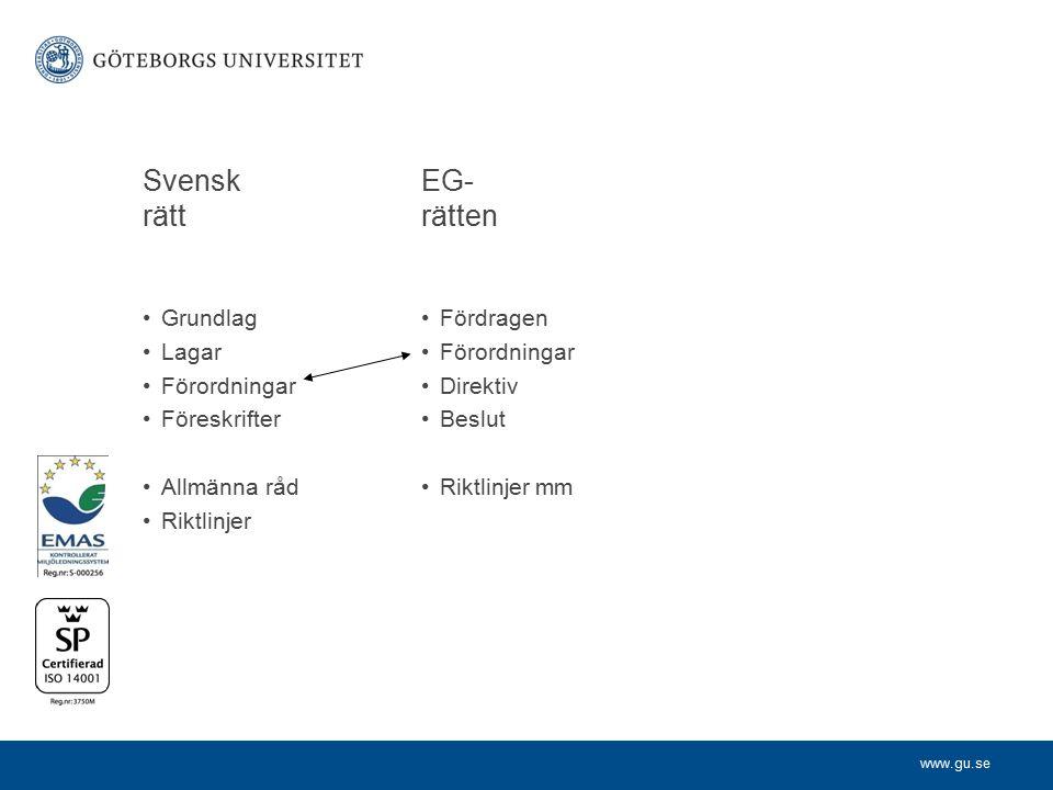 www.gu.se Svensk rätt Grundlag Lagar Förordningar Föreskrifter Allmänna råd Riktlinjer Fördragen Förordningar Direktiv Beslut Riktlinjer mm EG- rätten