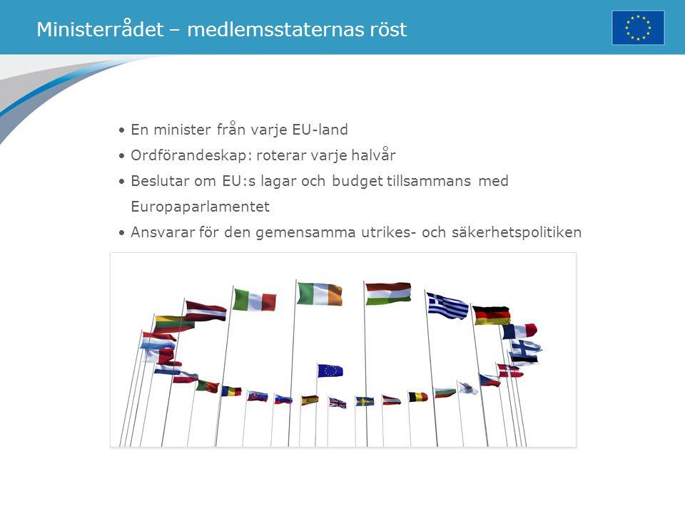Ministerrådet – medlemsstaternas röst En minister från varje EU-land Ordförandeskap: roterar varje halvår Beslutar om EU:s lagar och budget tillsamman
