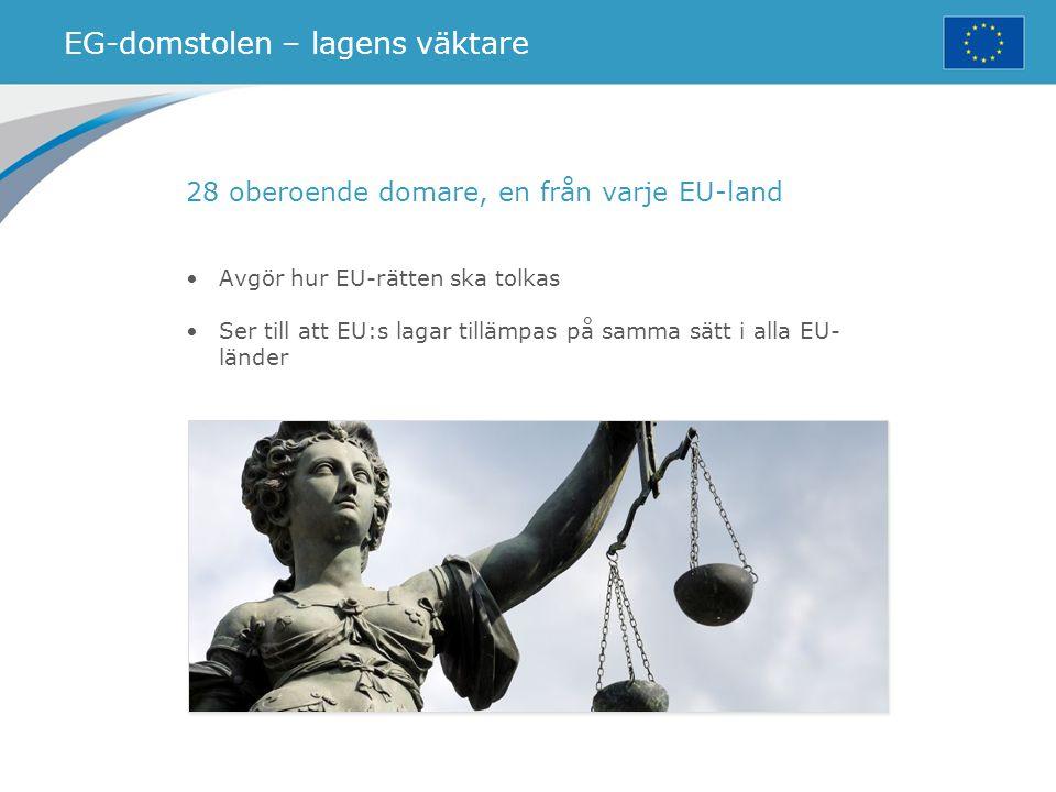 EG-domstolen – lagens väktare 28 oberoende domare, en från varje EU-land Avgör hur EU-rätten ska tolkas Ser till att EU:s lagar tillämpas på samma sät
