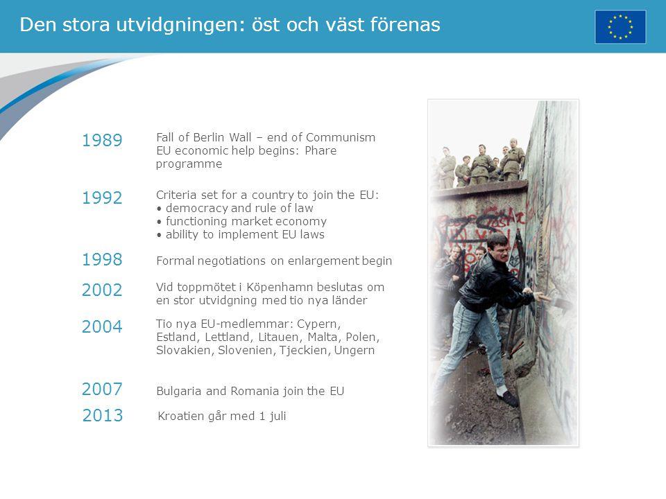 Den stora utvidgningen: öst och väst förenas Fall of Berlin Wall – end of Communism EU economic help begins: Phare programme Criteria set for a countr