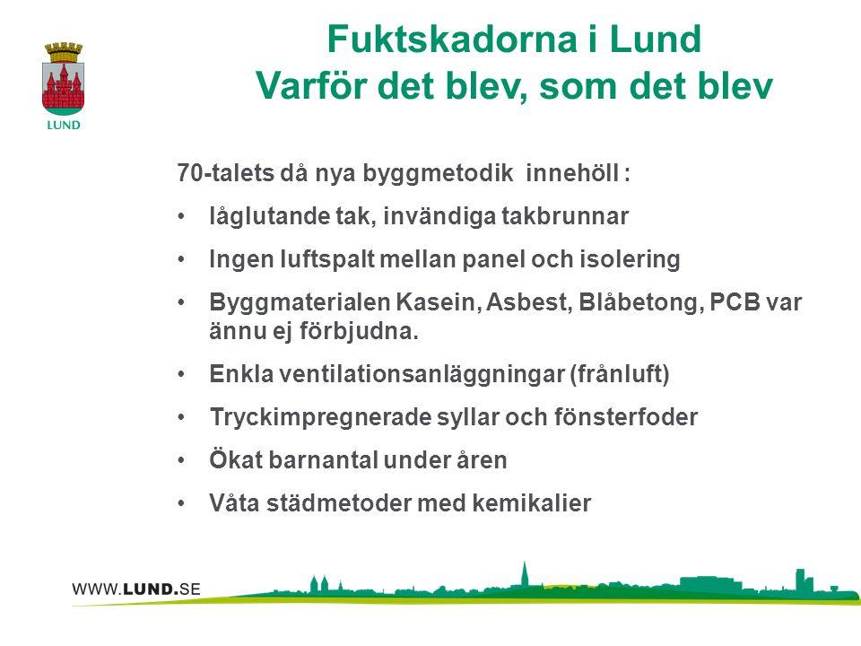 Fuktskadorna i Lund Varför det blev, som det blev 70-talets då nya byggmetodik innehöll : låglutande tak, invändiga takbrunnar Ingen luftspalt mellan panel och isolering Byggmaterialen Kasein, Asbest, Blåbetong, PCB var ännu ej förbjudna.