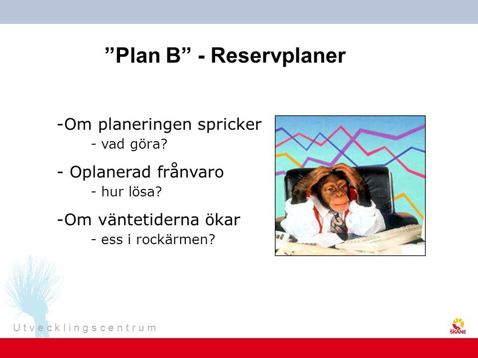 Plan B - Reservplaner -Om planeringen spricker - vad göra.