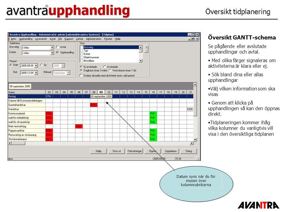Översikt GANTT-schema Se pågående eller avslutade upphandlingar och avtal. Med olika färger signaleras om aktiviteterna är klara eller ej. Sök bland d