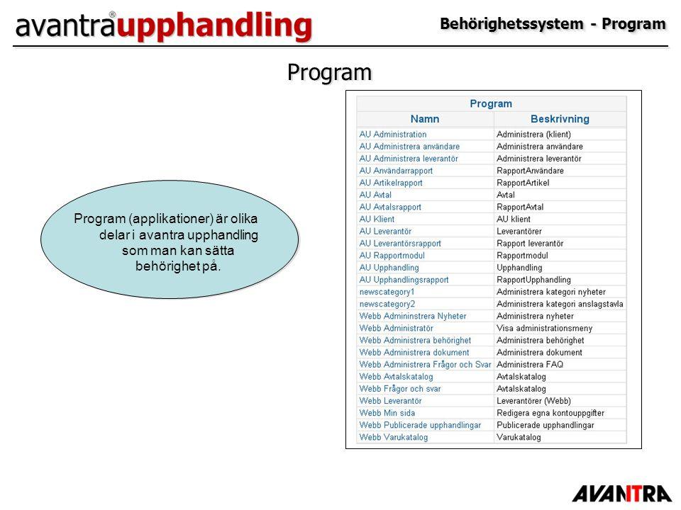 Behörighetssystem - Program Program Program (applikationer) är olika delar i avantra upphandling som man kan sätta behörighet på.