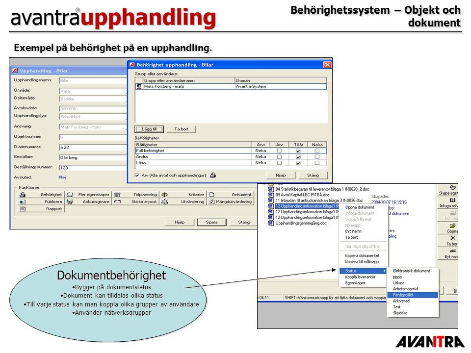 Behörighetssystem – Objekt och dokument Exempel på behörighet på en upphandling. Dokumentbehörighet Bygger på dokumentstatus Dokument kan tilldelas ol