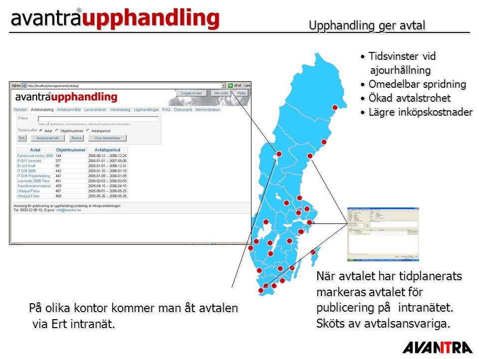HjälpHjälp Utökat användarstöd Hjälp om Avantra Upphandling –Undermeny under 'Hjälp' Utökat användarstöd Hjälp om Avantra Upphandling –Undermeny under 'Hjälp' Hjälp / F1 –'Hjälp'-knapp under alla moduler och funktioner.