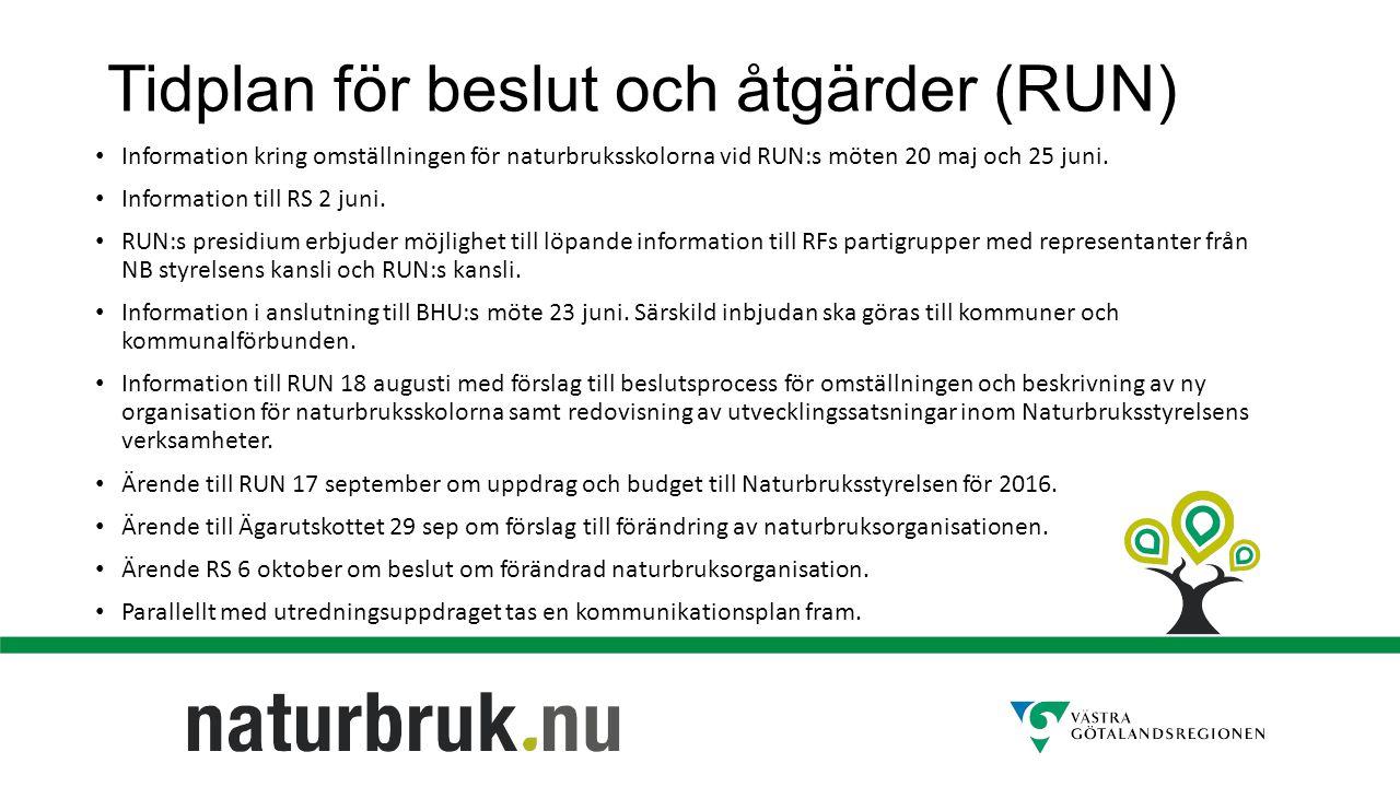 Tidplan för beslut och åtgärder (RUN) Information kring omställningen för naturbruksskolorna vid RUN:s möten 20 maj och 25 juni.