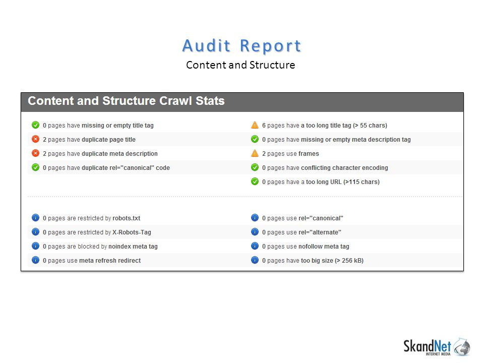 Audit Report Content and Structure