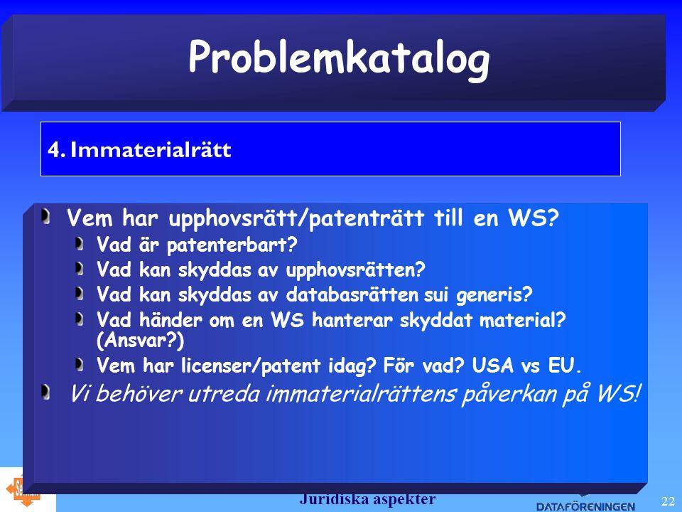 Juridiska aspekter 22 Problemkatalog 4. Immaterialrätt Vem har upphovsrätt/patenträtt till en WS.