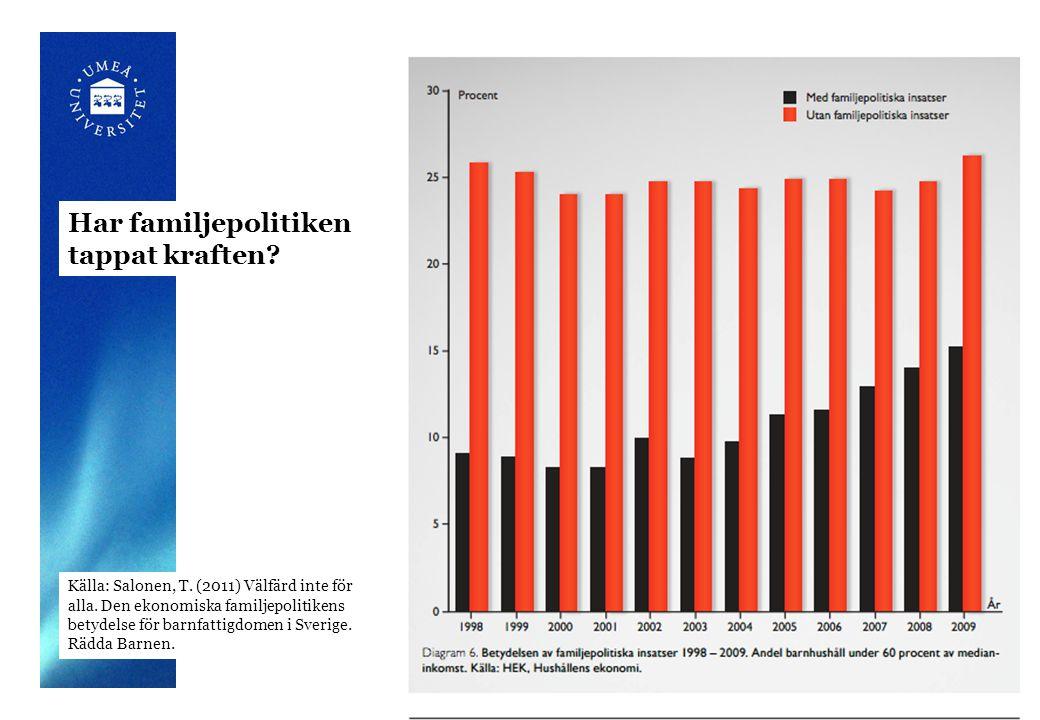 Har familjepolitiken tappat kraften? Källa: Salonen, T. (2011) Välfärd inte för alla. Den ekonomiska familjepolitikens betydelse för barnfattigdomen i