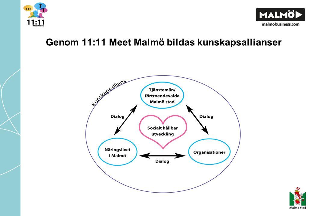 Genom 11:11 Meet Malmö bildas kunskapsallianser
