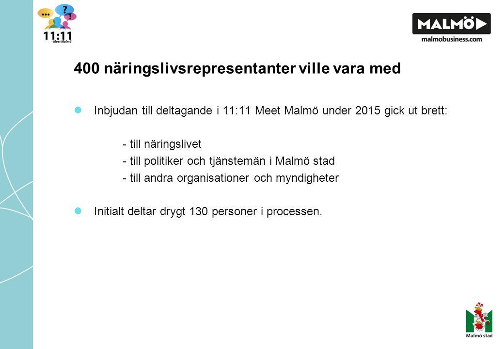 400 näringslivsrepresentanter ville vara med Inbjudan till deltagande i 11:11 Meet Malmö under 2015 gick ut brett: - till näringslivet - till politiker och tjänstemän i Malmö stad - till andra organisationer och myndigheter Initialt deltar drygt 130 personer i processen.
