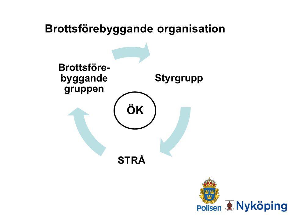 Brottsförebyggande organisation ÖK