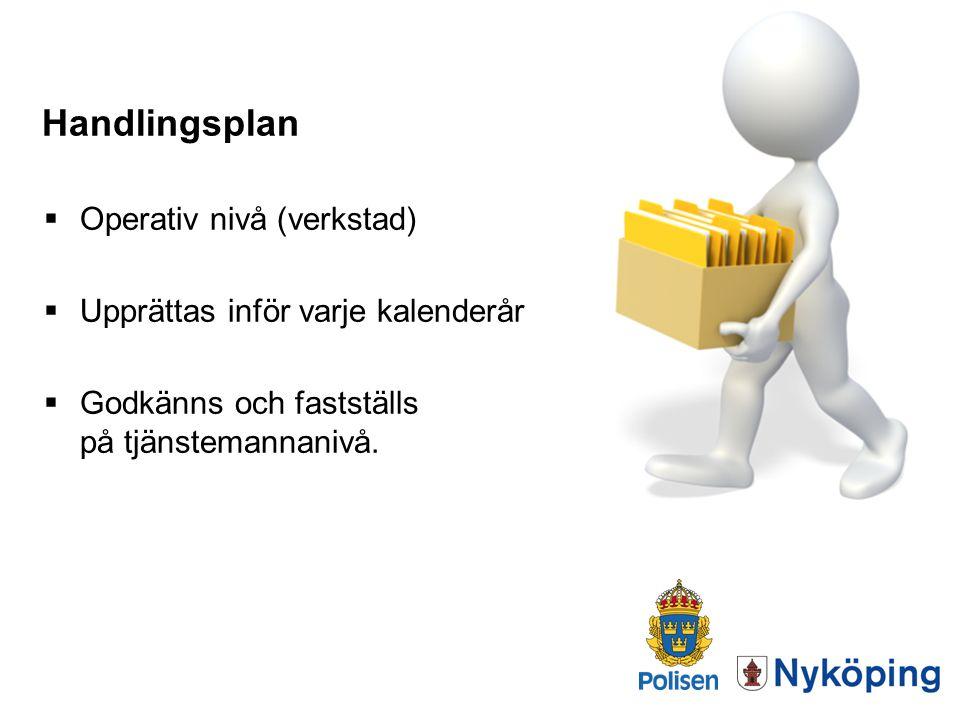Handlingsplan  Operativ nivå (verkstad)  Upprättas inför varje kalenderår  Godkänns och fastställs på tjänstemannanivå.