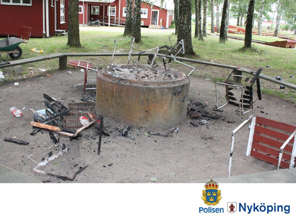 Kontaktuppgifter Peter Wahlberg, lokalpolisområdeschef, Nyköping peter-k.wahlberg@polisen.se Anna Hesselgren, säkerhetssamordnare Nyköpings kommun anna.hesselgren@nykoping.se