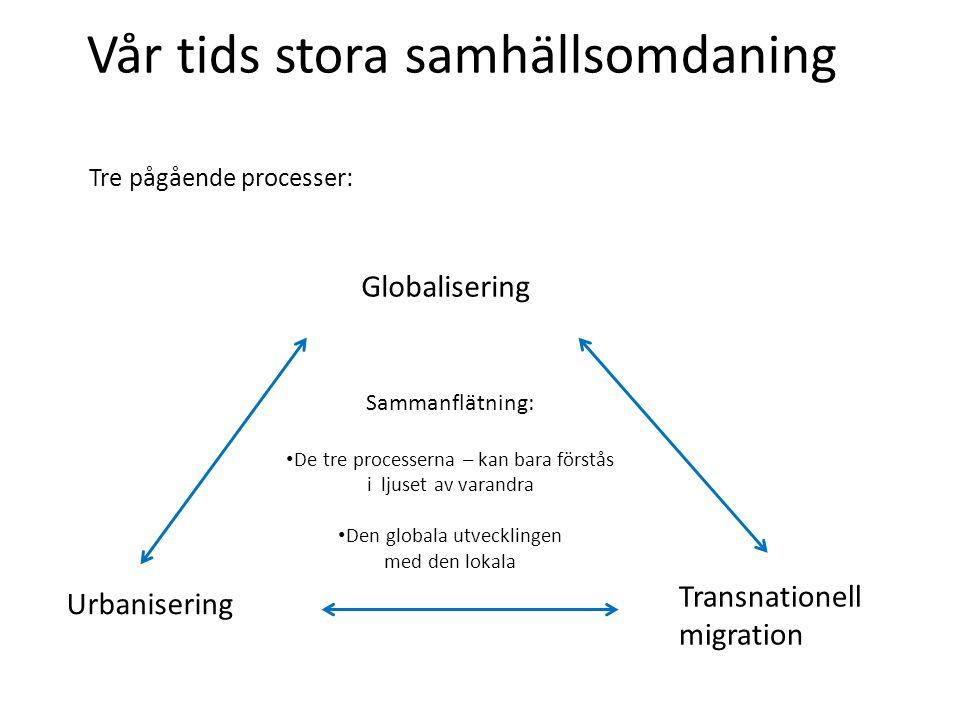 Tre pågående processer: Globalisering Urbanisering Transnationell migration Sammanflätning: De tre processerna – kan bara förstås i ljuset av varandra