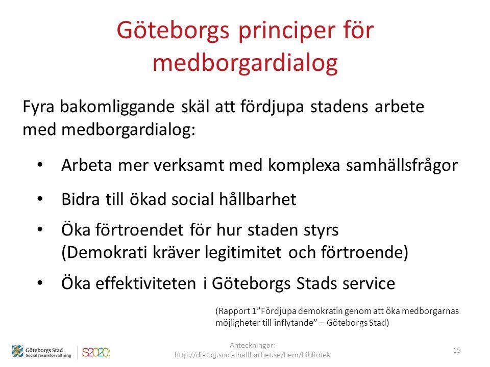 Göteborgs principer för medborgardialog 15 Anteckningar: http://dialog.socialhallbarhet.se/hem/bibliotek Fyra bakomliggande skäl att fördjupa stadens
