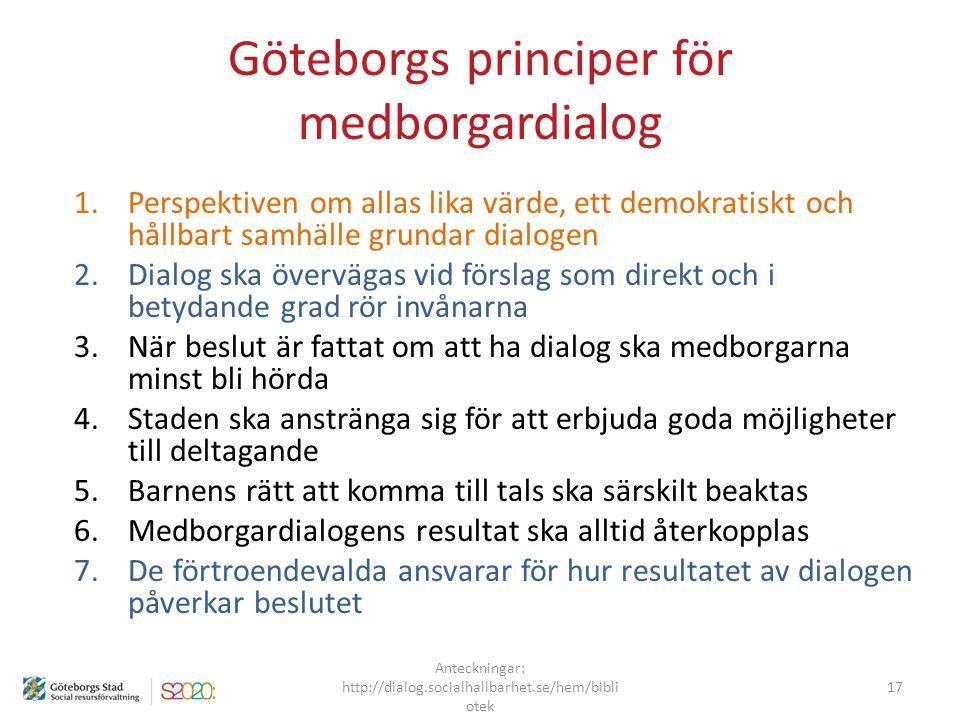 Göteborgs principer för medborgardialog 1.Perspektiven om allas lika värde, ett demokratiskt och hållbart samhälle grundar dialogen 2.Dialog ska överv