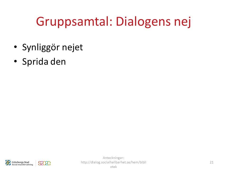 Gruppsamtal: Dialogens nej Synliggör nejet Sprida den Anteckningar: http://dialog.socialhallbarhet.se/hem/bibli otek 21