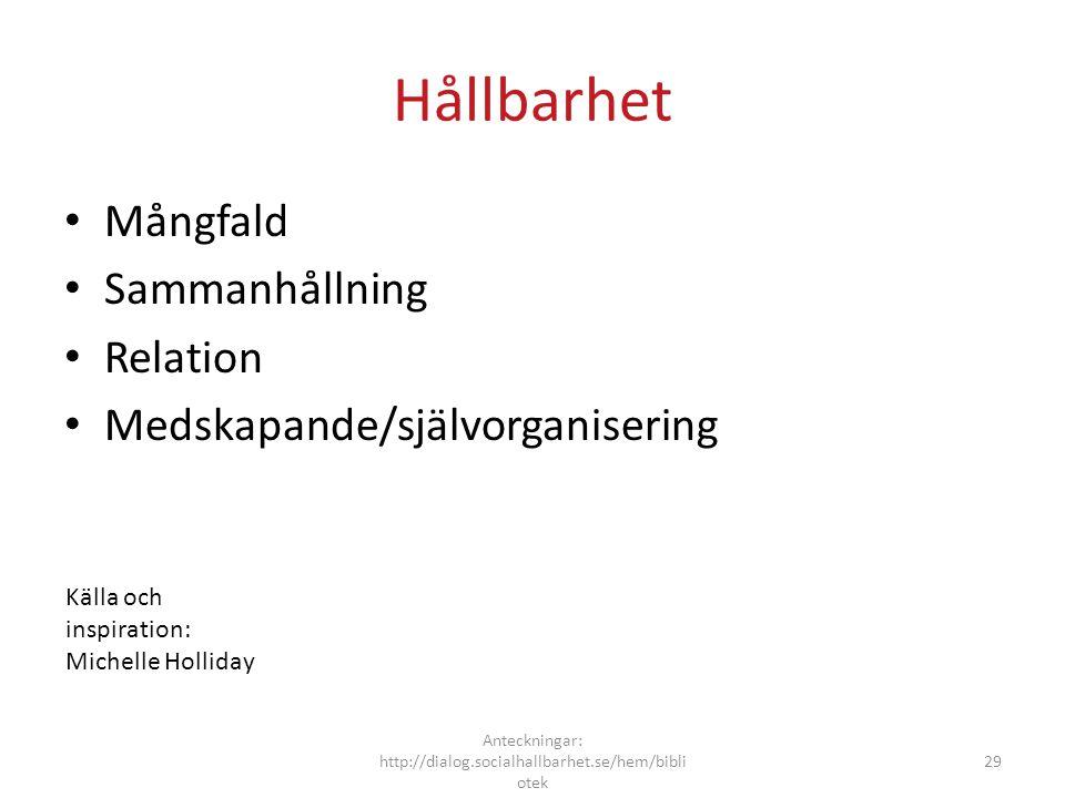 Hållbarhet Mångfald Sammanhållning Relation Medskapande/självorganisering Anteckningar: http://dialog.socialhallbarhet.se/hem/bibli otek 29 Källa och