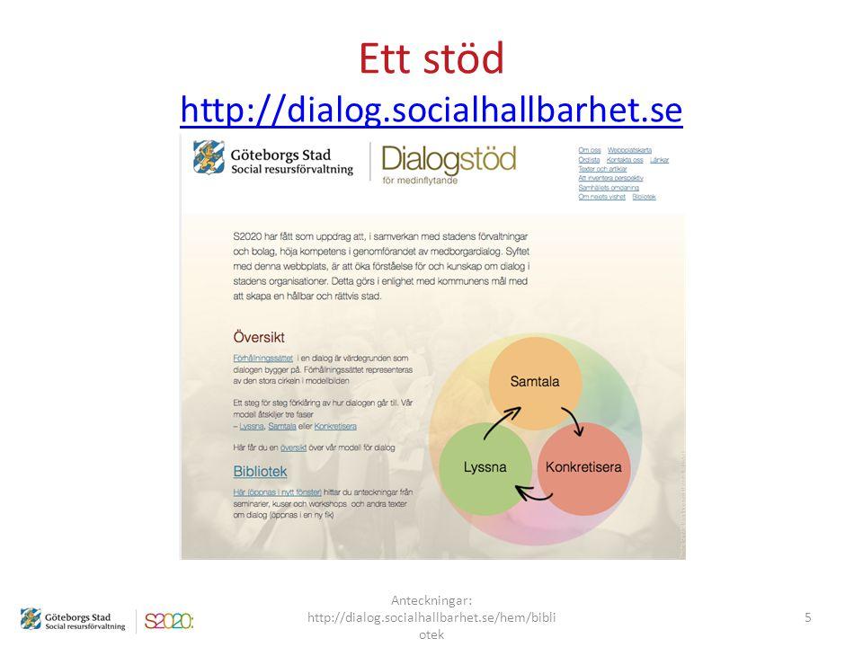 Ett stöd http://dialog.socialhallbarhet.se http://dialog.socialhallbarhet.se Anteckningar: http://dialog.socialhallbarhet.se/hem/bibli otek 5