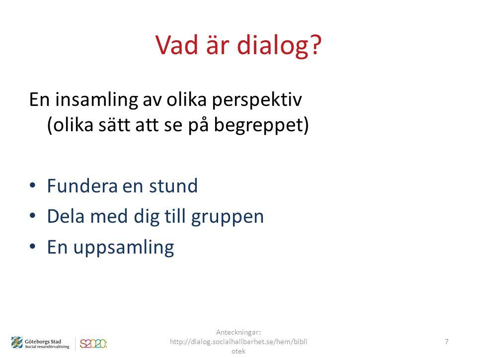 Vad är dialog? En insamling av olika perspektiv (olika sätt att se på begreppet) Fundera en stund Dela med dig till gruppen En uppsamling Anteckningar
