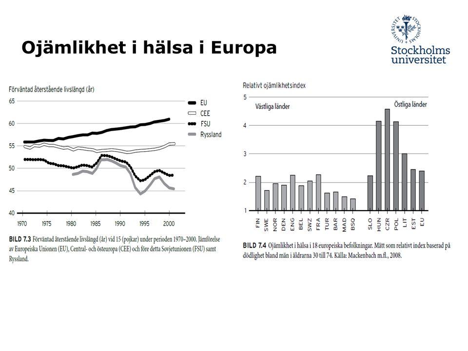 Ojämlikhet i hälsa i Europa