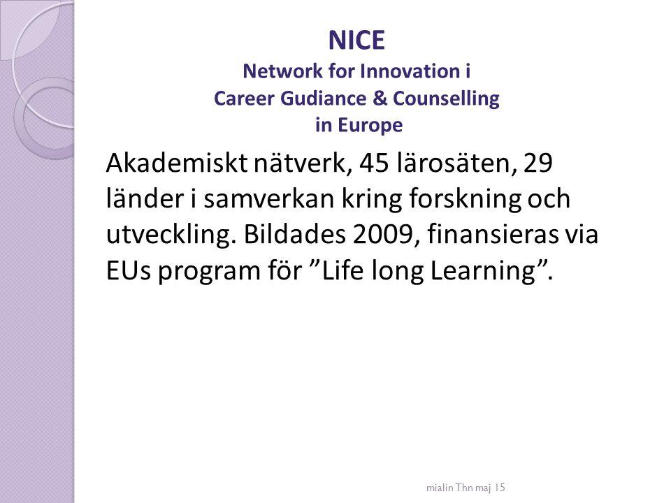 NICE Network for Innovation i Career Gudiance & Counselling in Europe Akademiskt nätverk, 45 lärosäten, 29 länder i samverkan kring forskning och utve