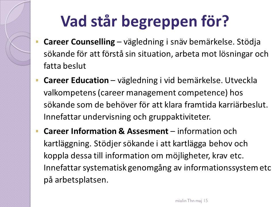 Vad står begreppen för? mialin Thn maj 15  Career Counselling – vägledning i snäv bemärkelse. Stödja sökande för att förstå sin situation, arbeta mot