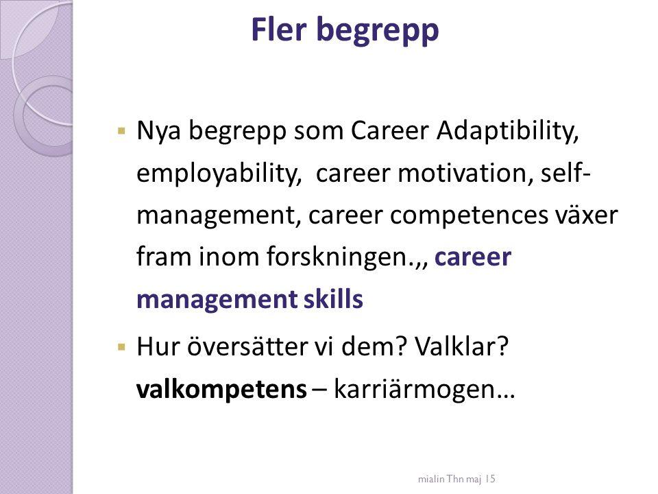 Fler begrepp mialin Thn maj 15  Nya begrepp som Career Adaptibility, employability, career motivation, self- management, career competences växer fra