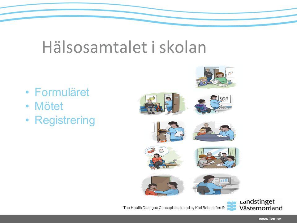 www.lvn.se Hälsosamtalet i skolan Formuläret Mötet Registrering The Health Dialogue Concept illustrated by Karl Rehnström ©.