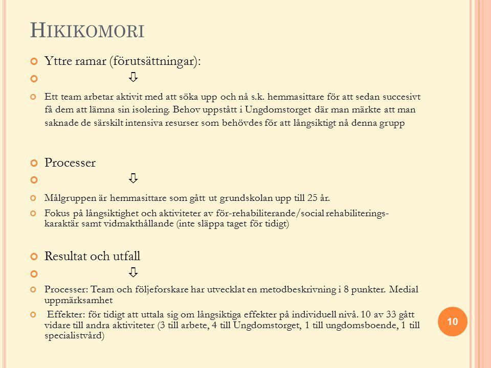H IKIKOMORI Yttre ramar (förutsättningar):  Ett team arbetar aktivit med att söka upp och nå s.k. hemmasittare för att sedan succesivt få dem att läm