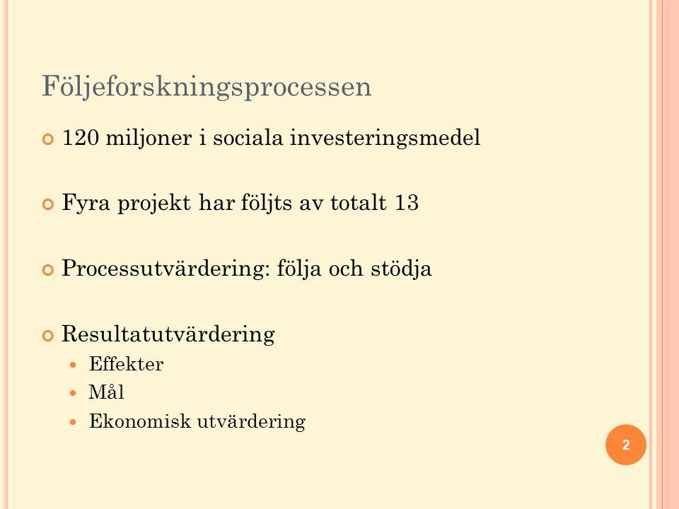 Följeforskningsprocessen 120 miljoner i sociala investeringsmedel Fyra projekt har följts av totalt 13 Processutvärdering: följa och stödja Resultatut