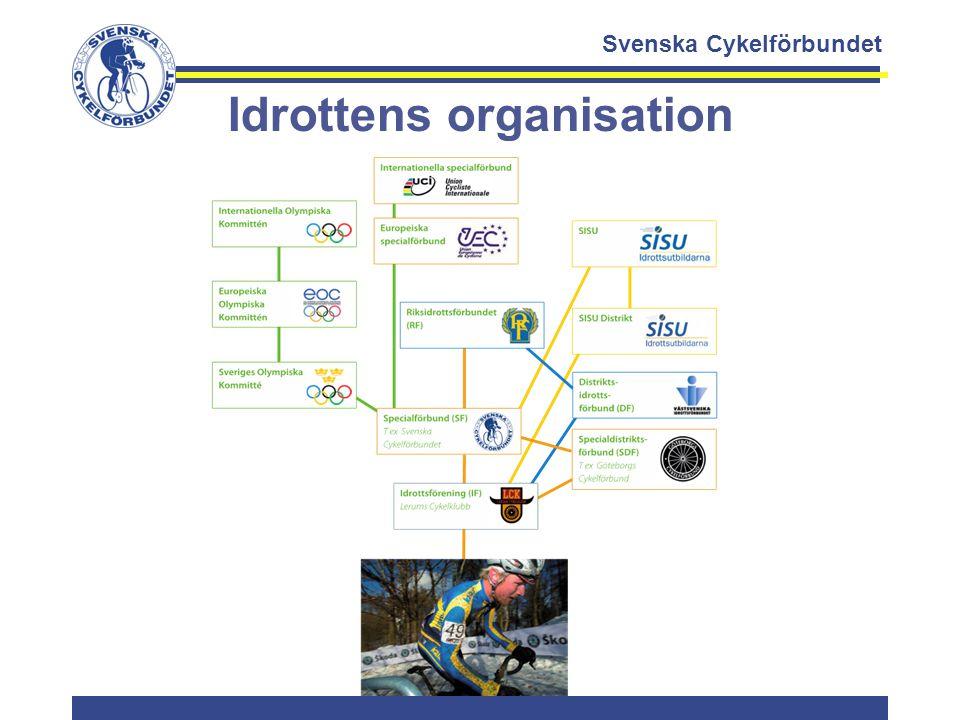 Svenska Cykelförbundet Idrottens organisation