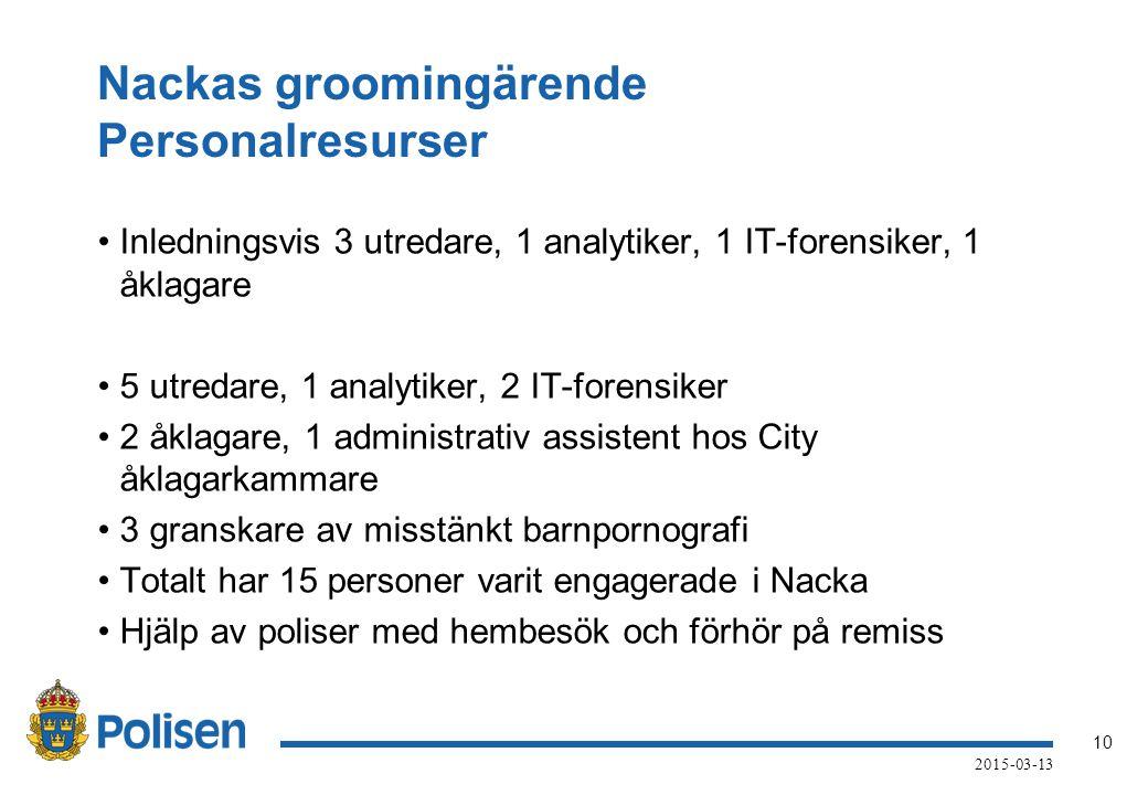 10 2015-03-13 Nackas groomingärende Personalresurser Inledningsvis 3 utredare, 1 analytiker, 1 IT-forensiker, 1 åklagare 5 utredare, 1 analytiker, 2 I