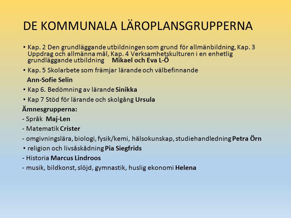 DE KOMMUNALA LÄROPLANSGRUPPERNA Kap. 2 Den grundläggande utbildningen som grund för allmänbildning, Kap. 3 Uppdrag och allmänna mål, Kap. 4 Verksamhet