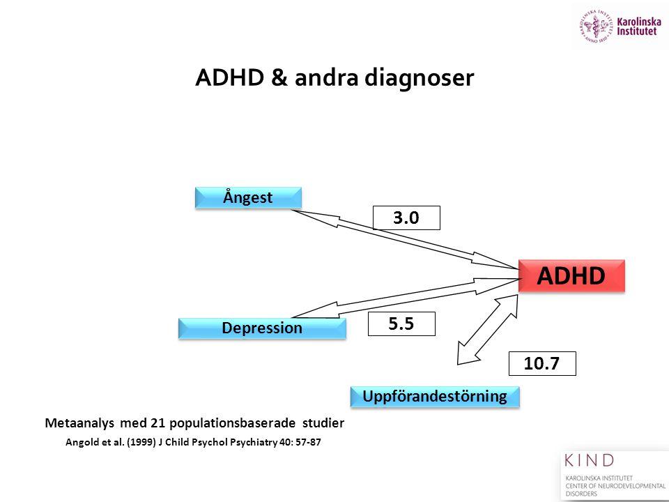 Ångest ADHD Depression 3.0 5.5 Angold et al. (1999) J Child Psychol Psychiatry 40: 57-87 Uppförandestörning 10.7 Metaanalys med 21 populationsbaserade