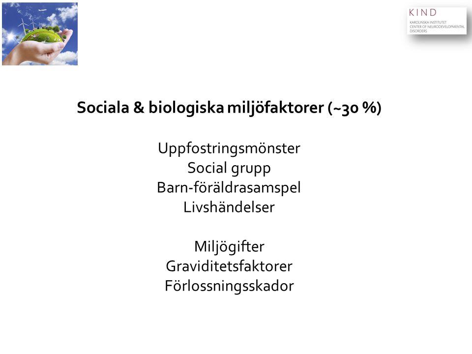 Sociala & biologiska miljöfaktorer (~30 %) Uppfostringsmönster Social grupp Barn-föräldrasamspel Livshändelser Miljögifter Graviditetsfaktorer Förloss
