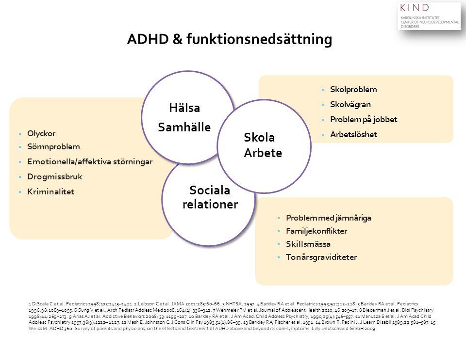 Svår deprivation i tidig barndom och ADHD symptom