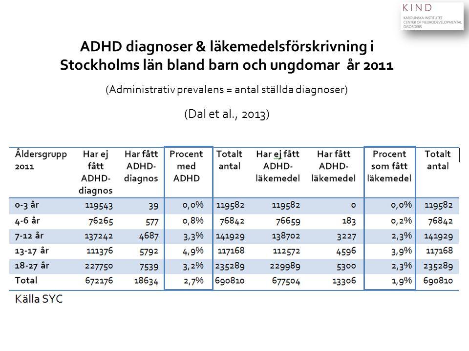 ADHD diagnoser & läkemedelsförskrivning i Stockholms län bland barn och ungdomar år 2011 (Administrativ prevalens = antal ställda diagnoser) (Dal et a
