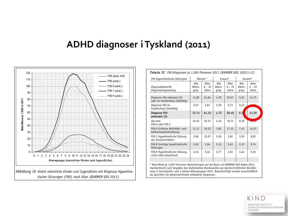 ADHD diagnoser i Tyskland (2011)