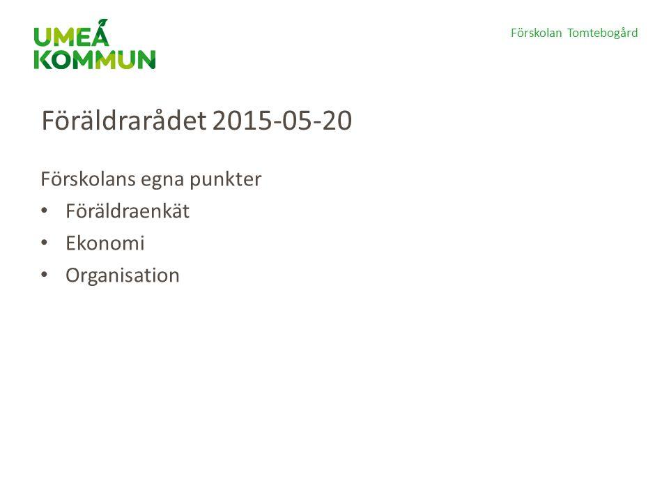 Förskolan Tomtebogård Föräldrarådet 2015-05-20 Förskolans egna punkter Föräldraenkät Ekonomi Organisation