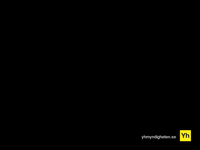 yhmyndigheten.se Utbildningsanalys Innehåll: Beskrivning och analys av utbildningsutbudet Beskrivning och analys av arbetslivets behov Bedömning av gapet mellan utbud och arbetslivets efterfrågan på utbildade på 3 års sikt Syfte: Vägledning till utbildningsanordnare