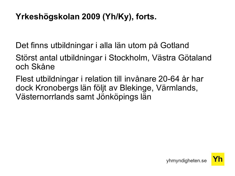 yhmyndigheten.se Yrkeshögskolan 2009 (Yh/Ky), forts.