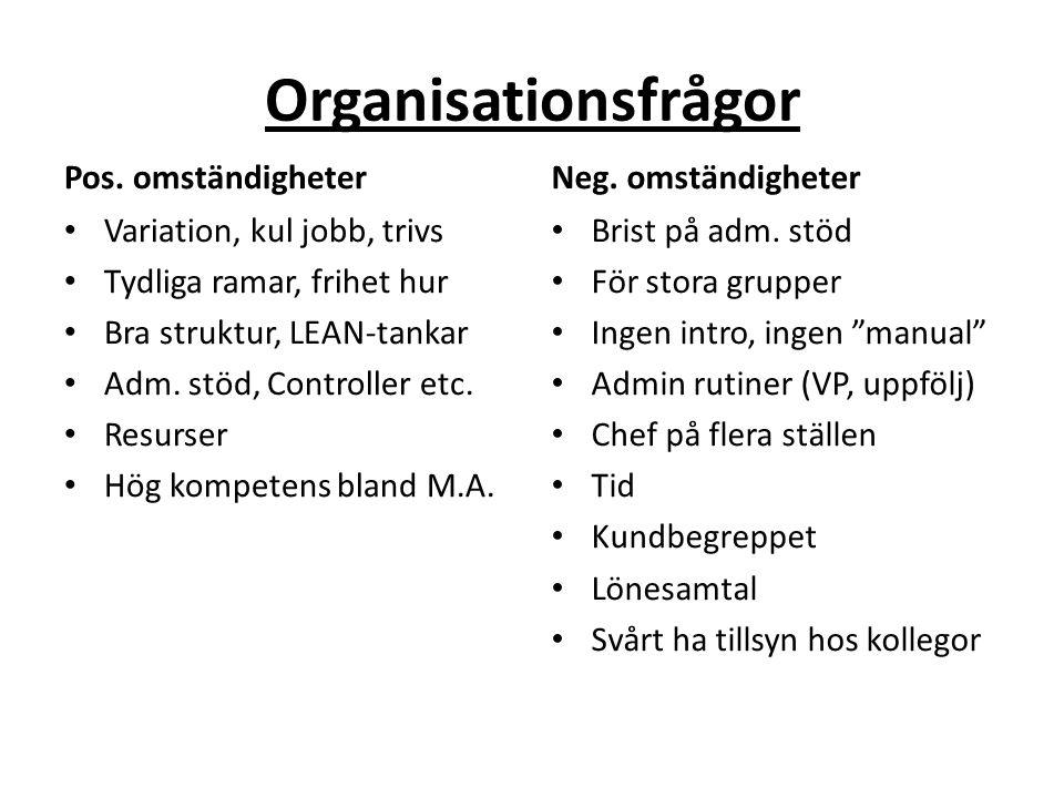 Organisationsfrågor Pos. omständigheter Variation, kul jobb, trivs Tydliga ramar, frihet hur Bra struktur, LEAN-tankar Adm. stöd, Controller etc. Resu