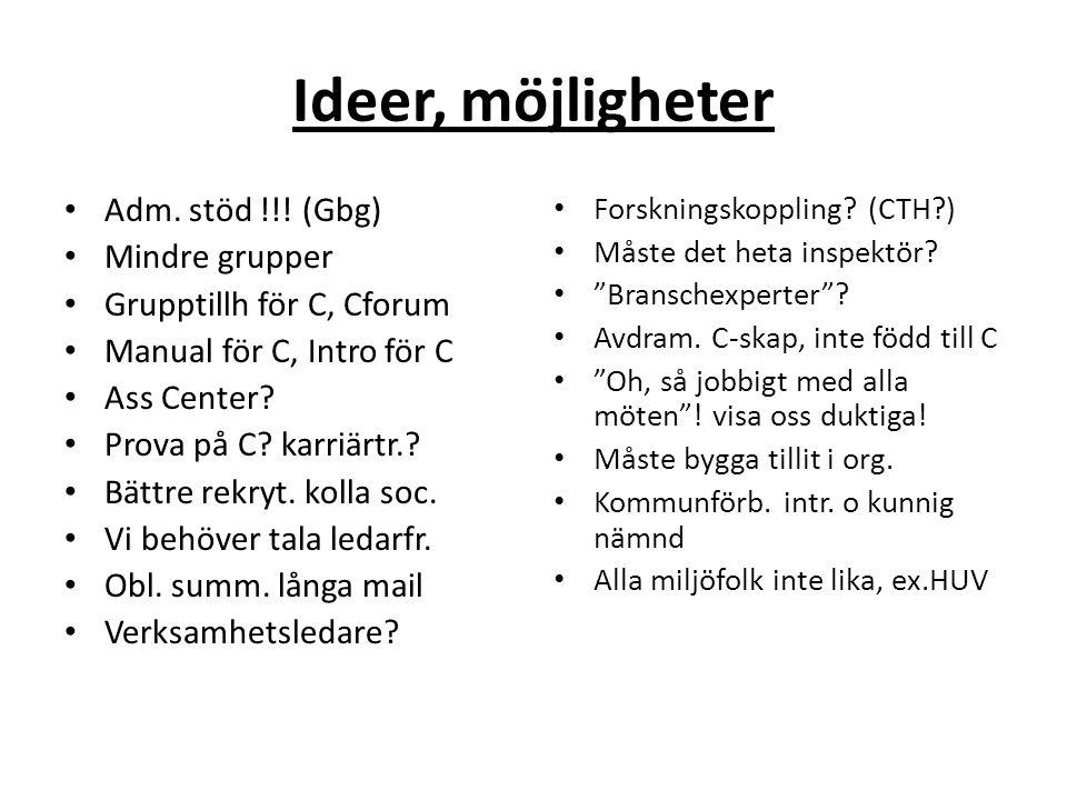 Ideer, möjligheter Adm. stöd !!! (Gbg) Mindre grupper Grupptillh för C, Cforum Manual för C, Intro för C Ass Center? Prova på C? karriärtr.? Bättre re